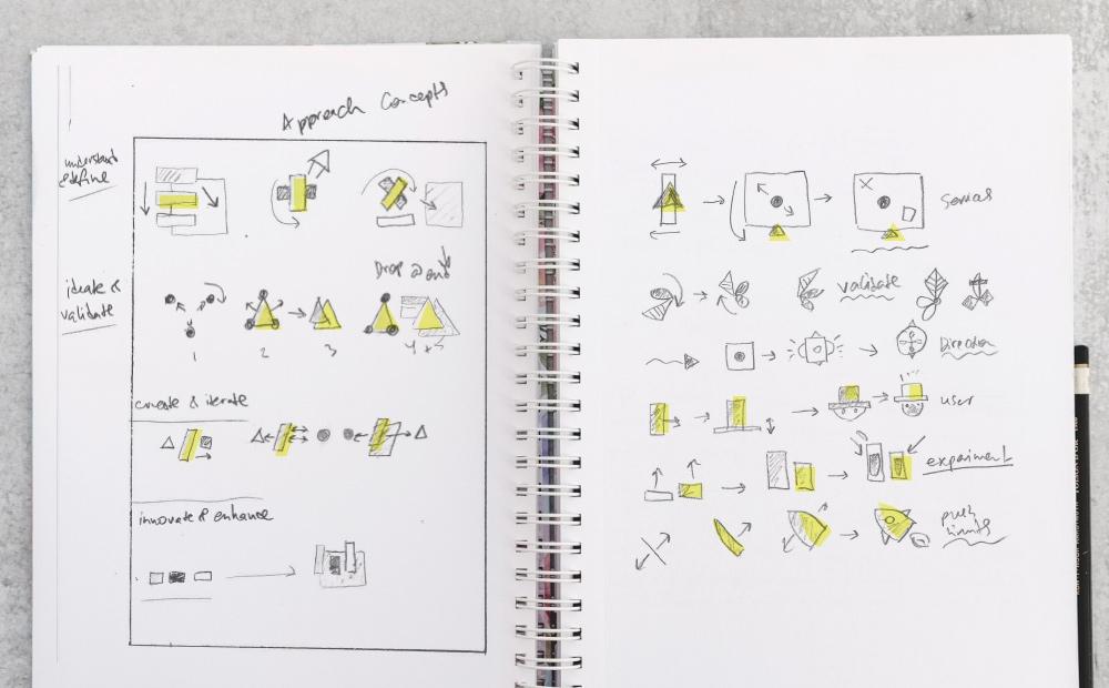 Shift icon sketches